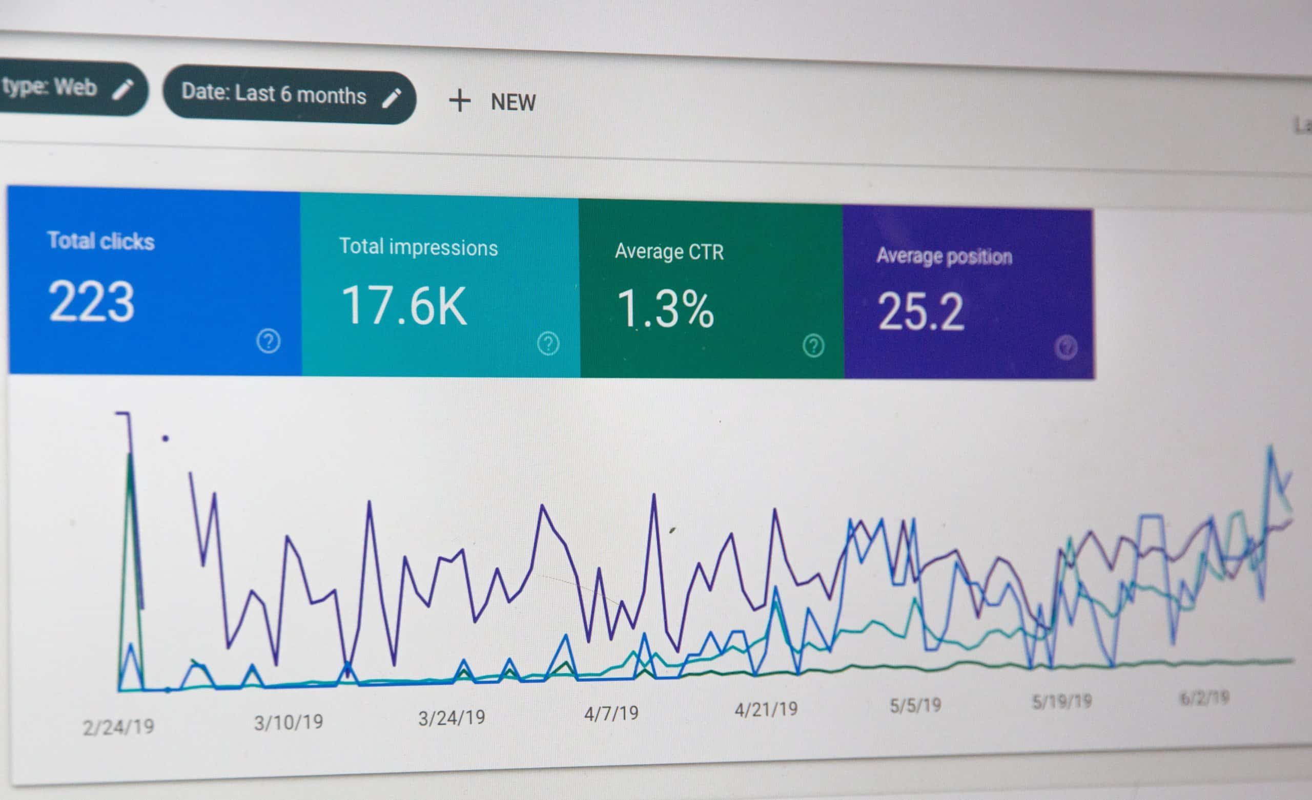 Why google adwords are important for advertising